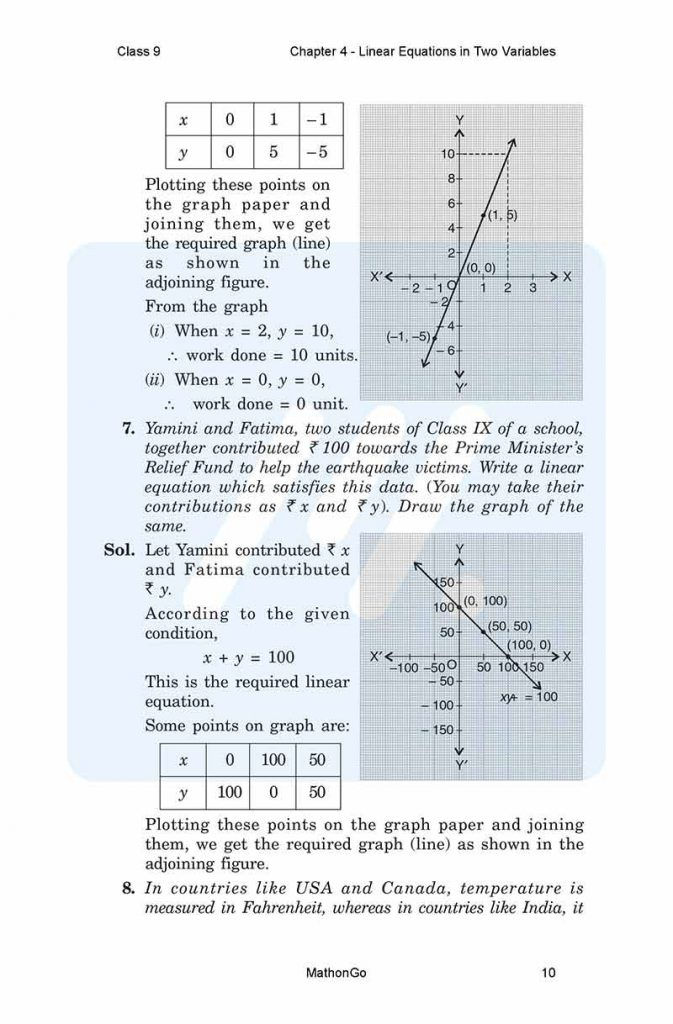 Chapter 4 - Linear Equations in Two Variables