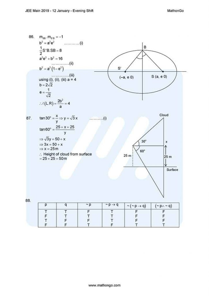 JEE Main 2019 12 January Evening Shift Question Paper with Solutions
