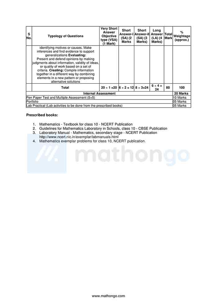 CBSE Syllabus for Class 10 Maths