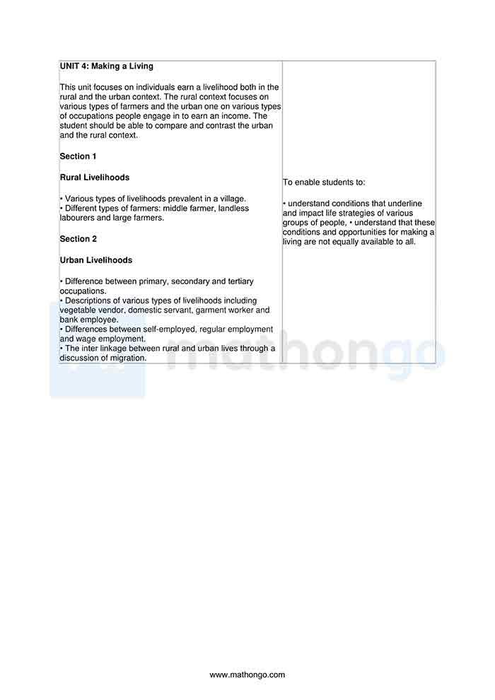 CBSE Syllabus for Class 6 Social Science