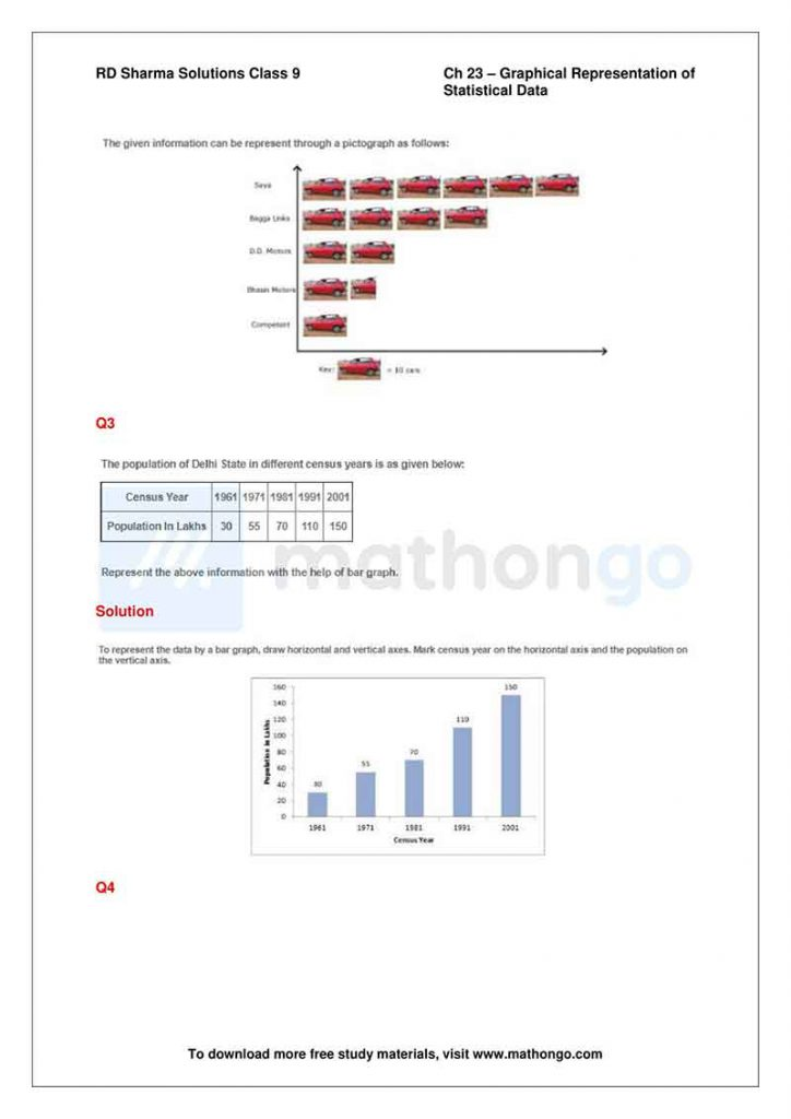 RD Sharma Class 9 Solutions Chapter 23 Graphical Representation of Statistical Data